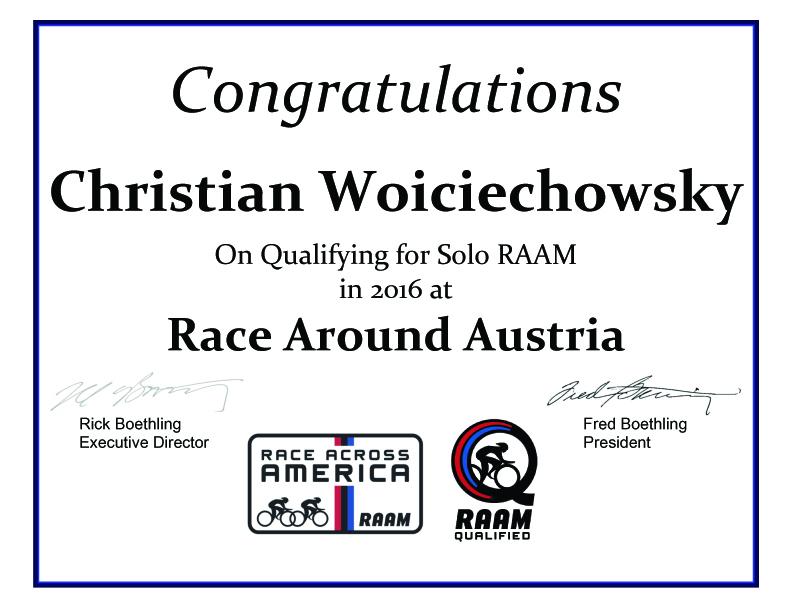 Christian Woiciechowsky - RQ crt Kopie